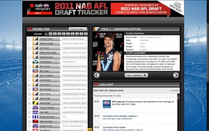 AFL Draft Tracker